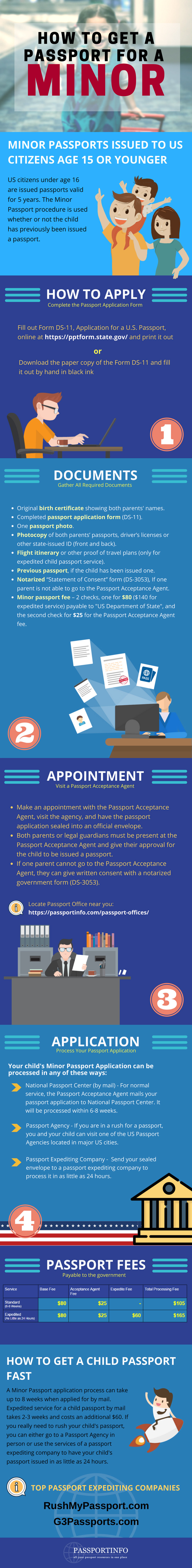 How to apply for a minor passport